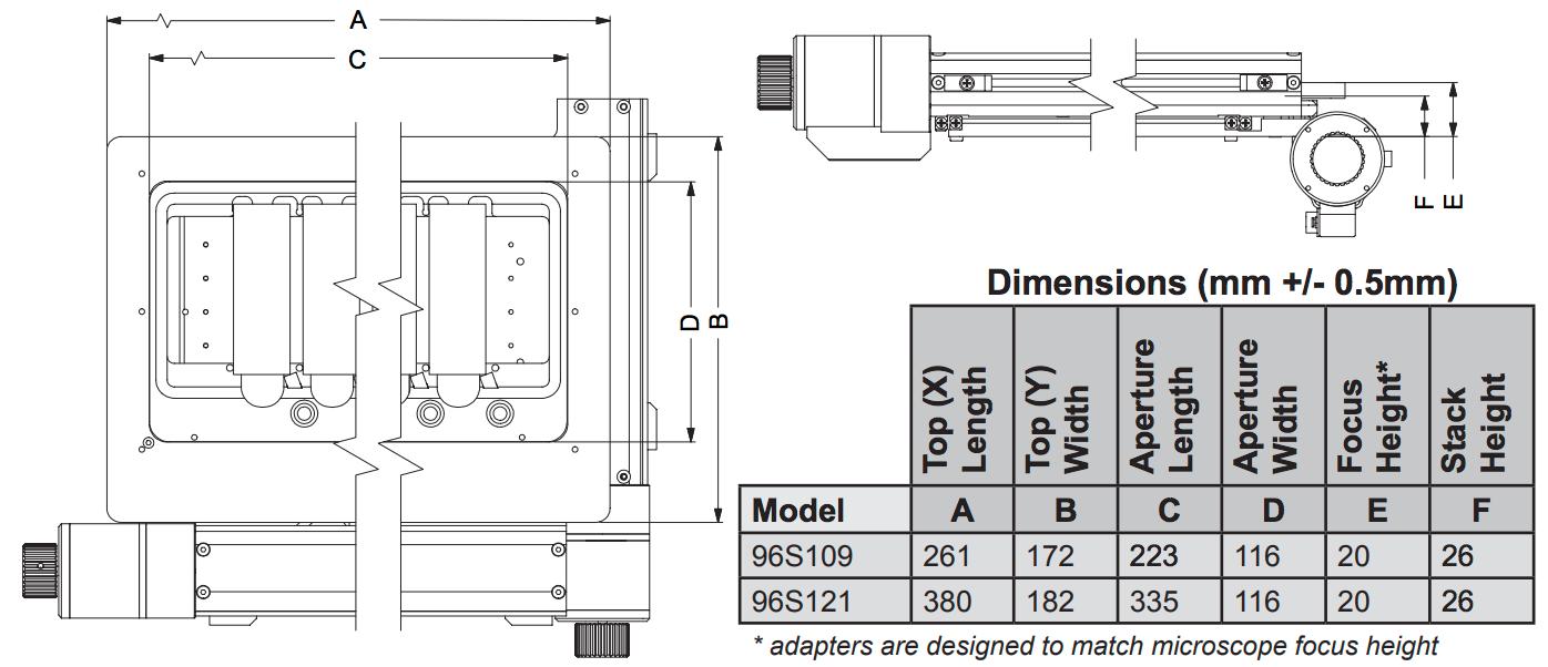 显微镜平台