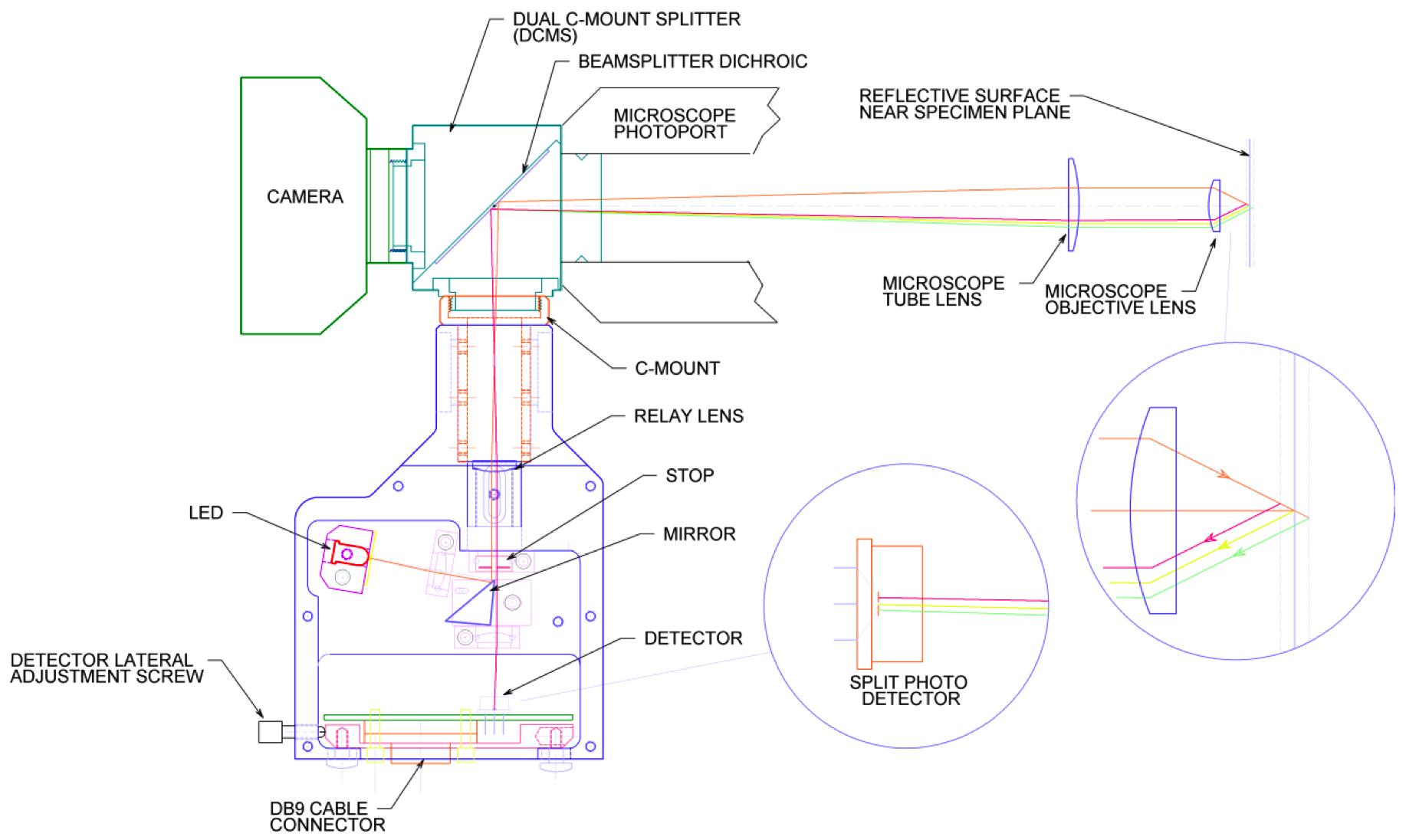 显微镜自动对焦系统