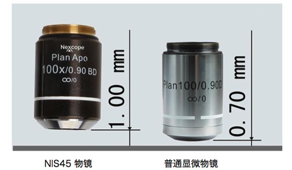 工业检测显微镜