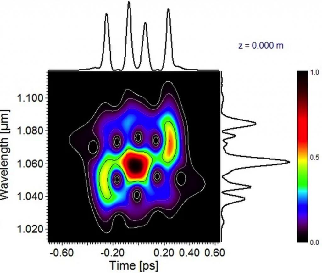 fiberdesk线性和非线性脉冲传播软件